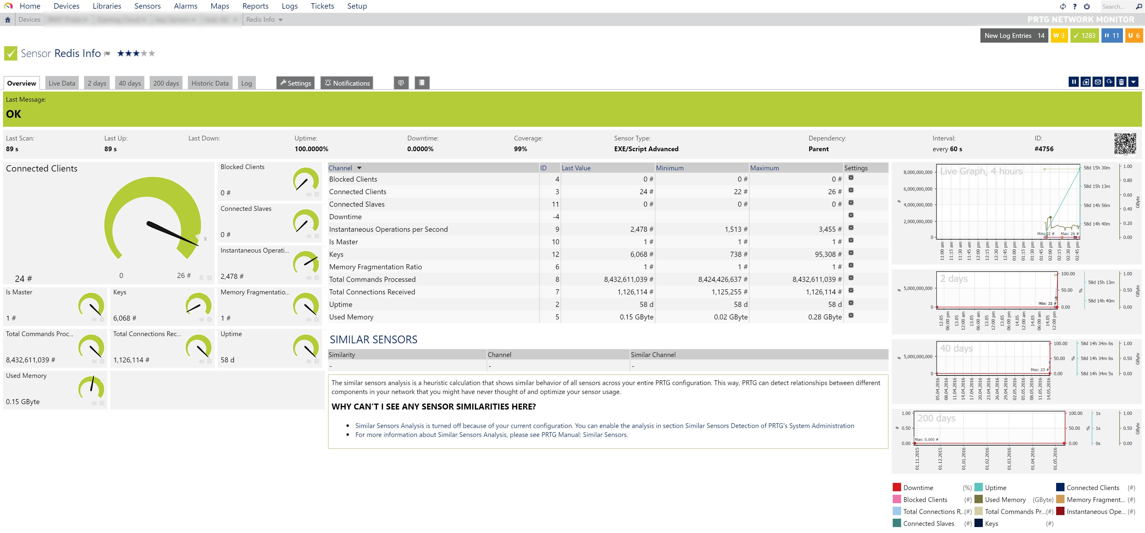 Redis Sensor in PRTG