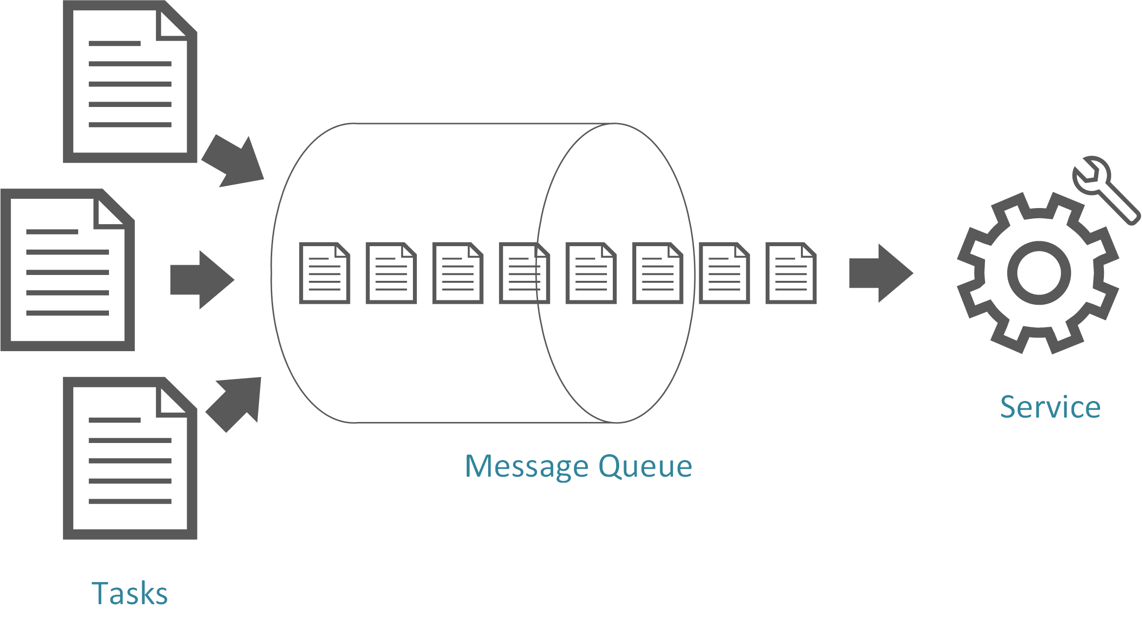Kafka Design Patterns